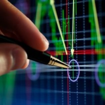 stock market, stock chart, technical analysis, investing