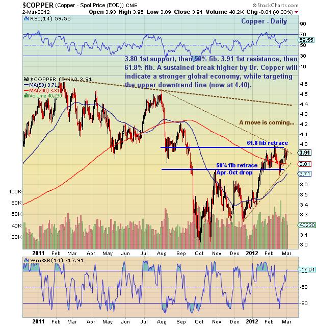 Andrew peden global trading strategies
