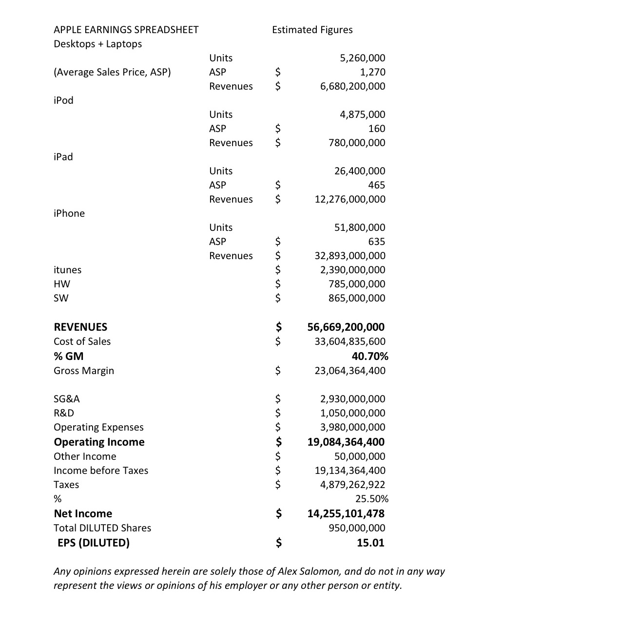 Apple stock earnings estimates spreadsheet, 1Q 2013