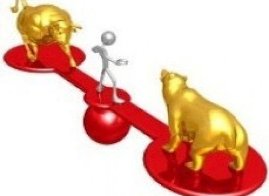 Gold Prices Coiling: Wait For Resolution