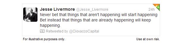 jesse livermore tweet