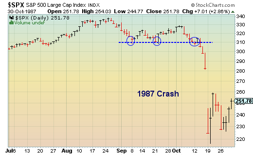 [Image: 1987-crash.png]