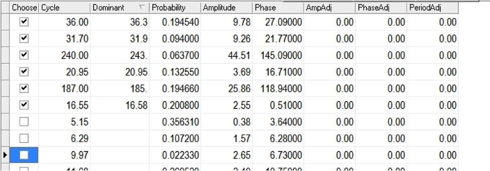 crude oil 2014 market cycle forecast data