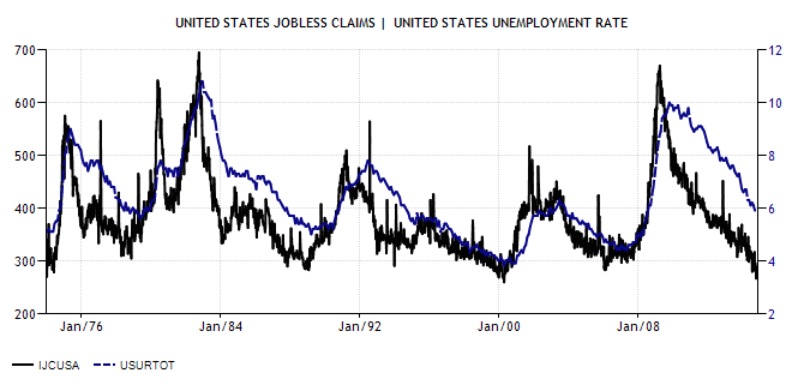 NFP JObless