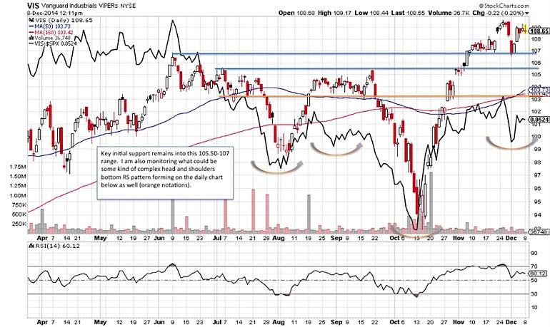 Etf trading strategy pdf