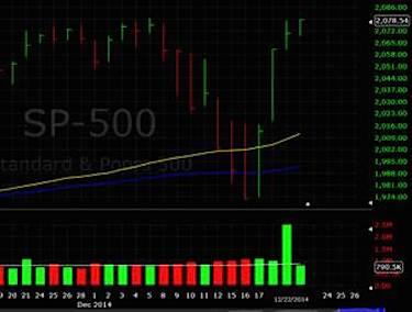 stock market rally december