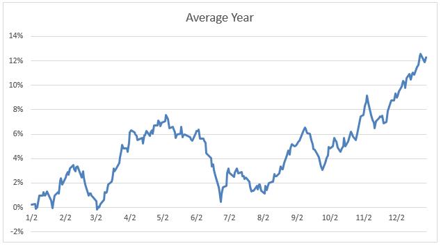 Relative market share