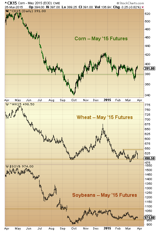 corn prices rally_grain sector performance march 26 2015
