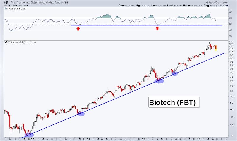 Fbt on stock options