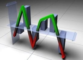 Intermarket Divergences Highlight Risks For Equity Bulls