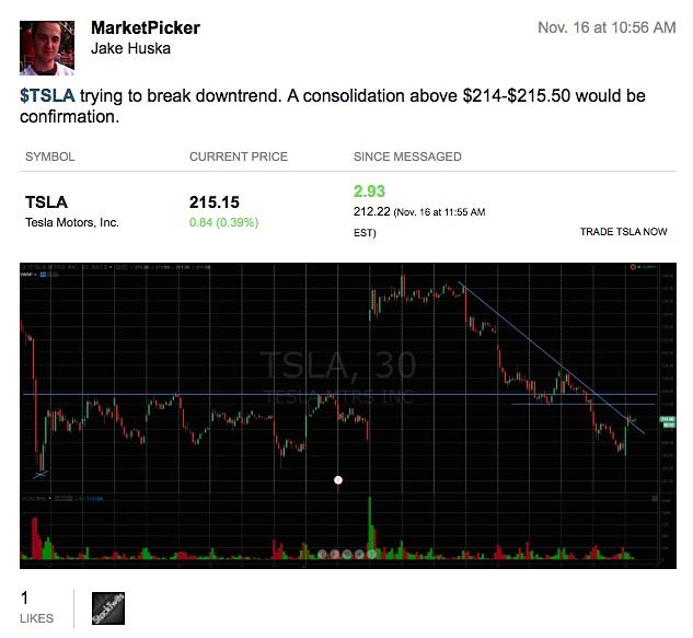 stocktwits message marketpicker nov 16 tsla