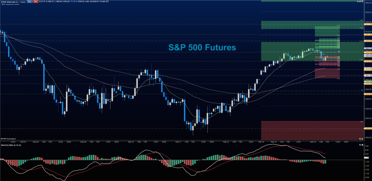 An important aspect of day trading along with mini SP futures chart review. Open an Account Contact Us Why Trade with April 28, slimandfitblog.infoon: Wilshire Blvd #, Beverly Hills, , California.
