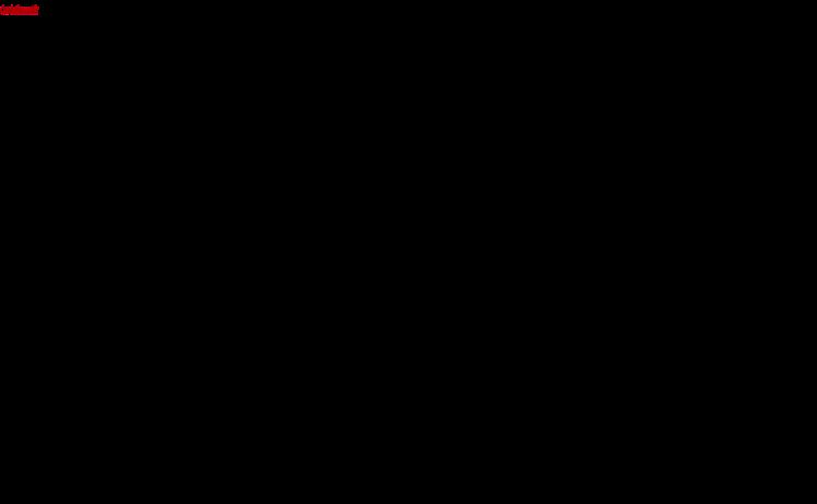 correlation matrix image