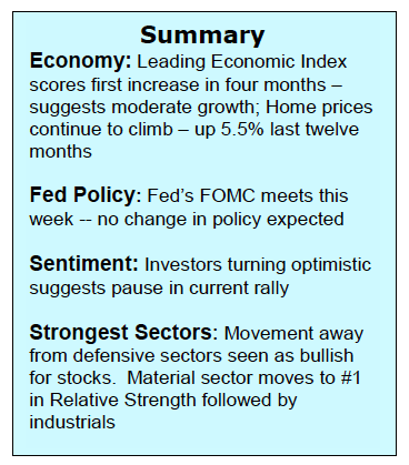 stock market summary analysis april 26