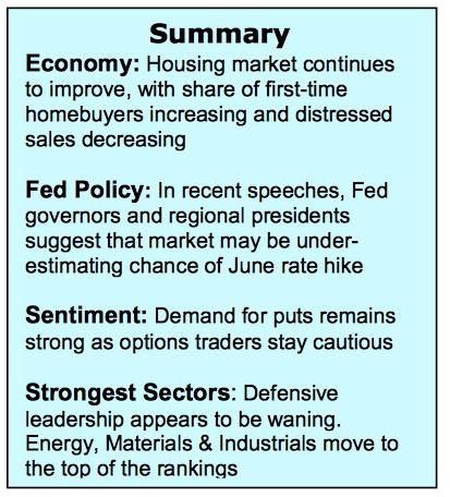 us economic data summary indicators may 24