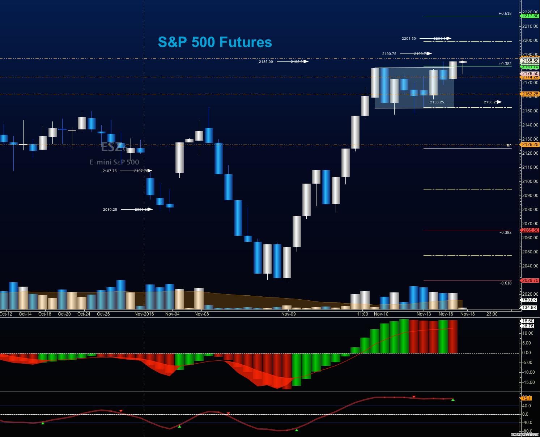 Free futures trading charts Qatar - Binary options live