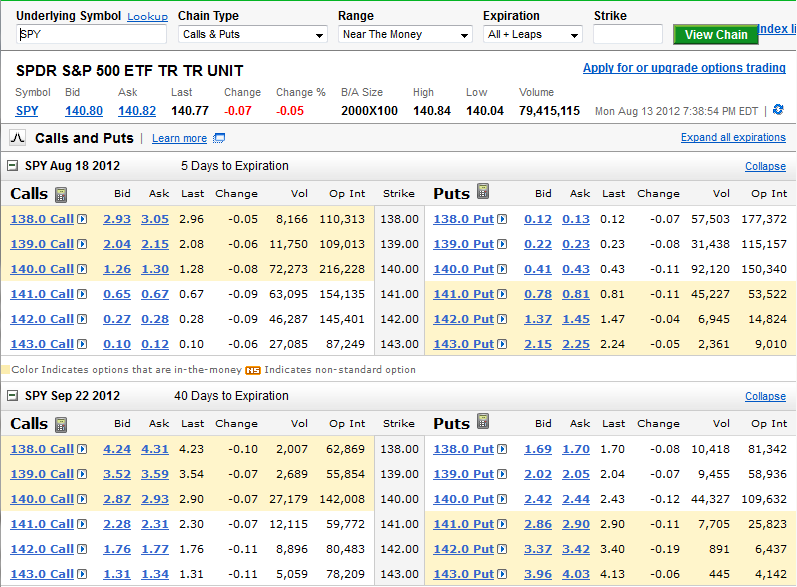 stock options screen, options chain, trading options, call options, put options, options premium, options strategy