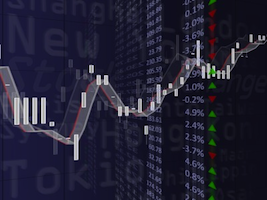 bar chart, price analysis, trend analysis, price charts