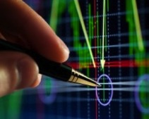 stock chart analysis and investing ideas