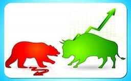 october stock market performance