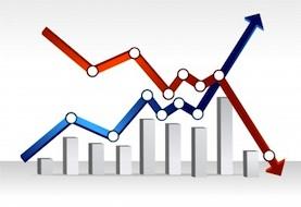 market divergences