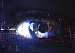technical analysis eye