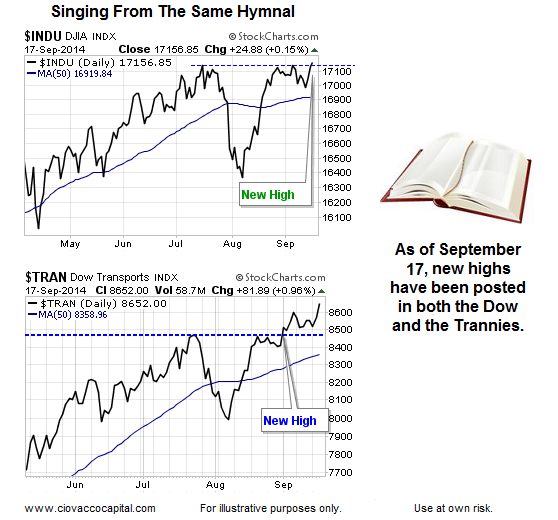Street Light Theory: Dow Theory: Caution Flags Or Green Light?