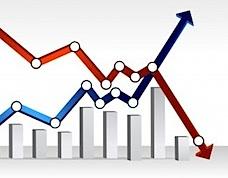 rsi market divergence