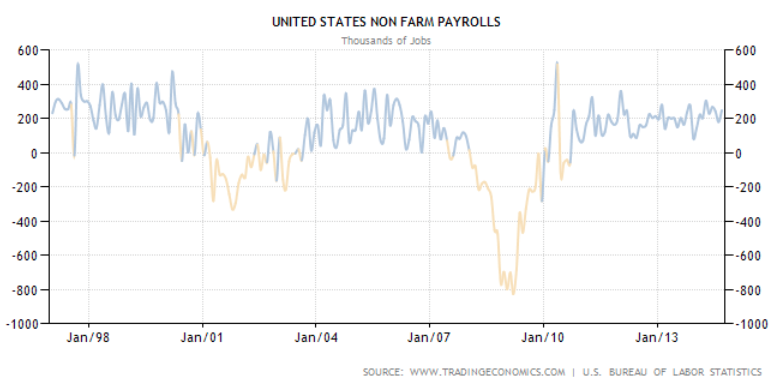 NFP - 97-14