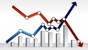 stock market divergences