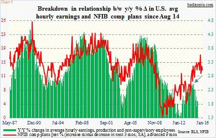 hourly earnings breakdown us payrolls report may 8 2015