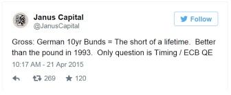 janus capital treasury yields tweet