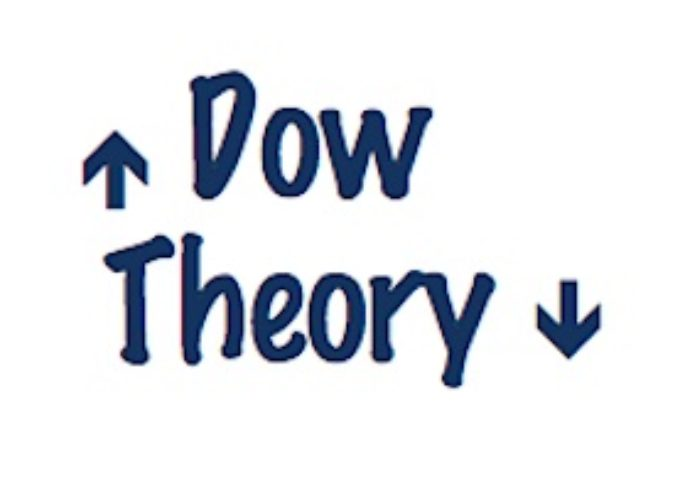 Dow Theory in Reverse: Can Bulls Claim Victory At Key Resistance?