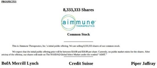 Aimmune therapeutics inc ipo price