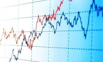 stock chart trading stocks