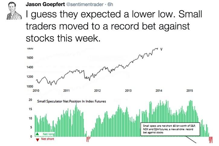 jason goepfort sentimentrader tweet_small traders expecting new low stock market
