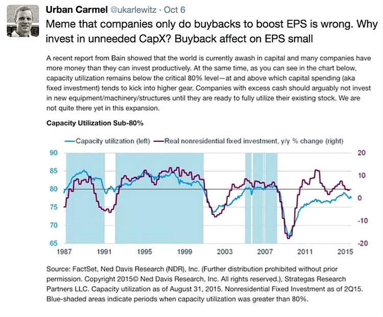 urban carmel tweet_buybacks boost eps