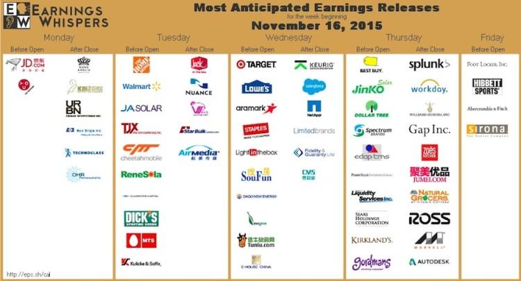 corporate earnings week of nov 16 earnings whispers