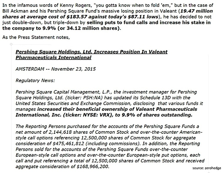zerohedge article quote on pershing square stake in valeant pharmaceuticals