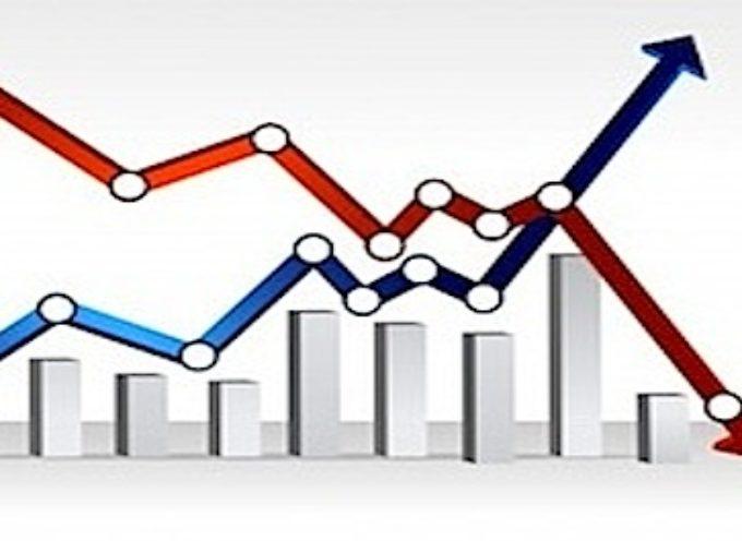 Spotting Market Tops With Intermarket Analysis