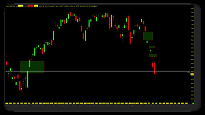 stock market open gaps image