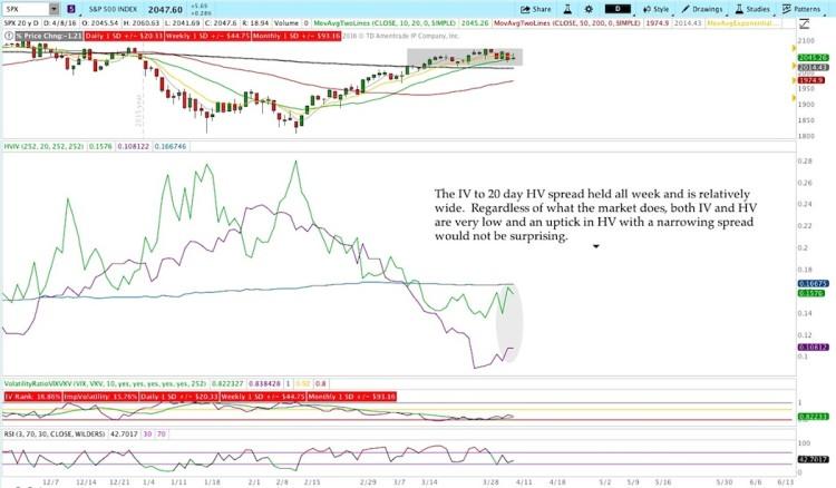 historical volatility indicator stock market analysis april 8