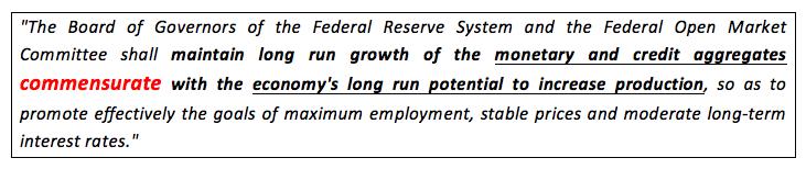federal reserve dual mandate image