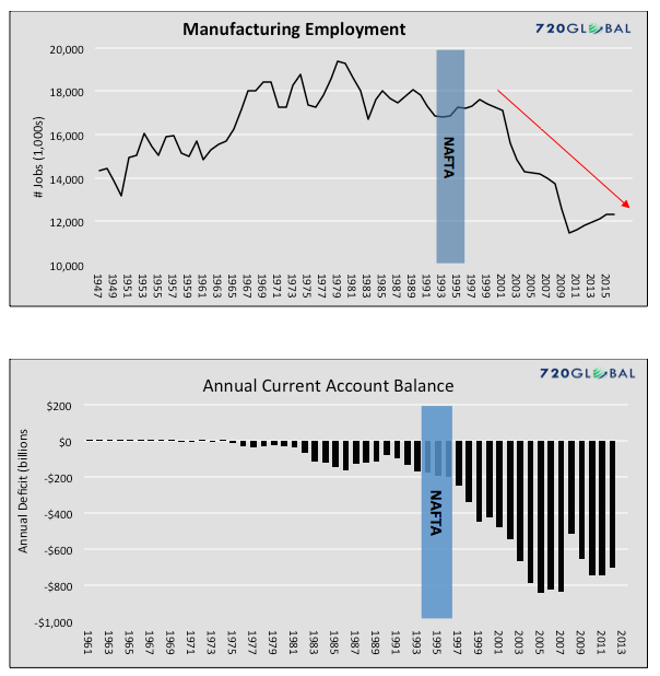 manufacturing-employment-us-chart-history