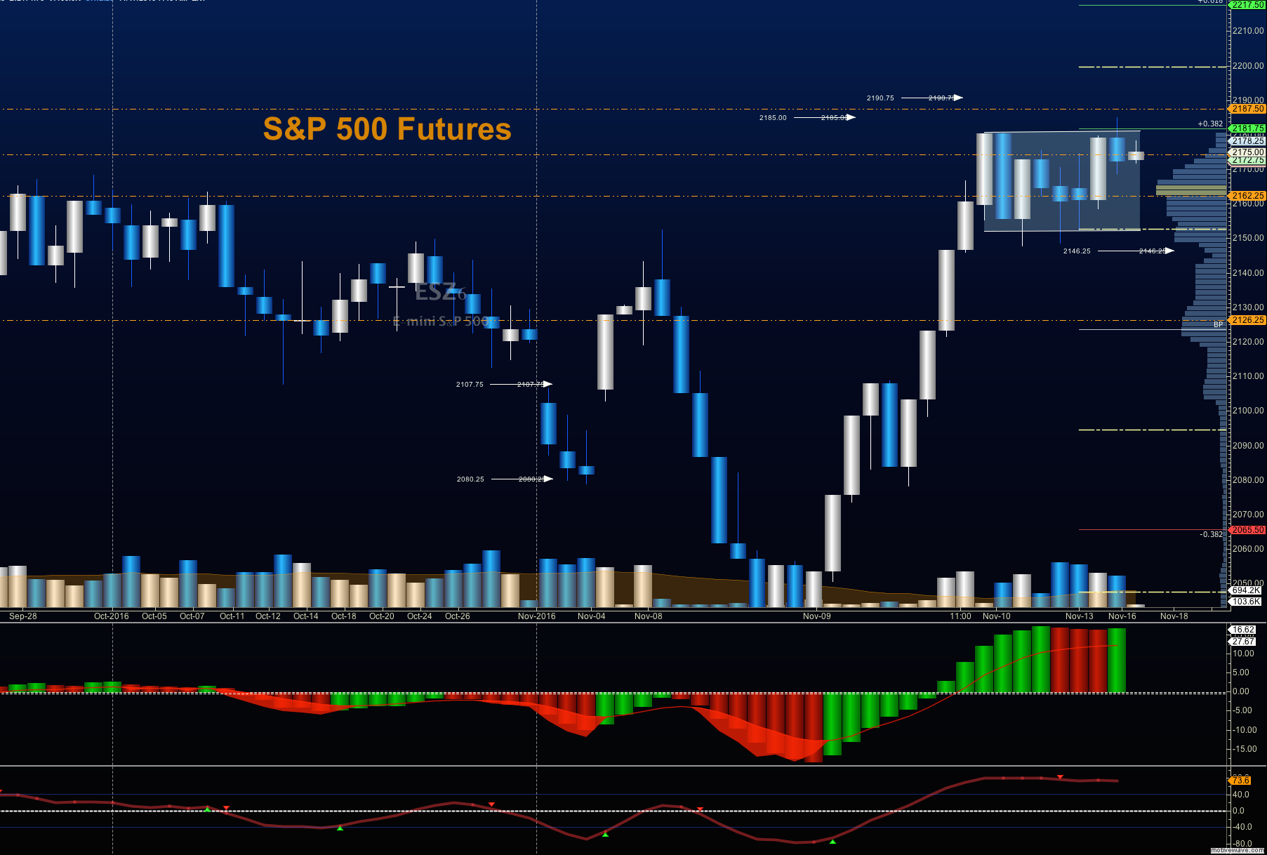 Cboe binary options spx