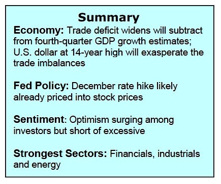 us-economy-economic-data-investor-optimism-november-29-2016