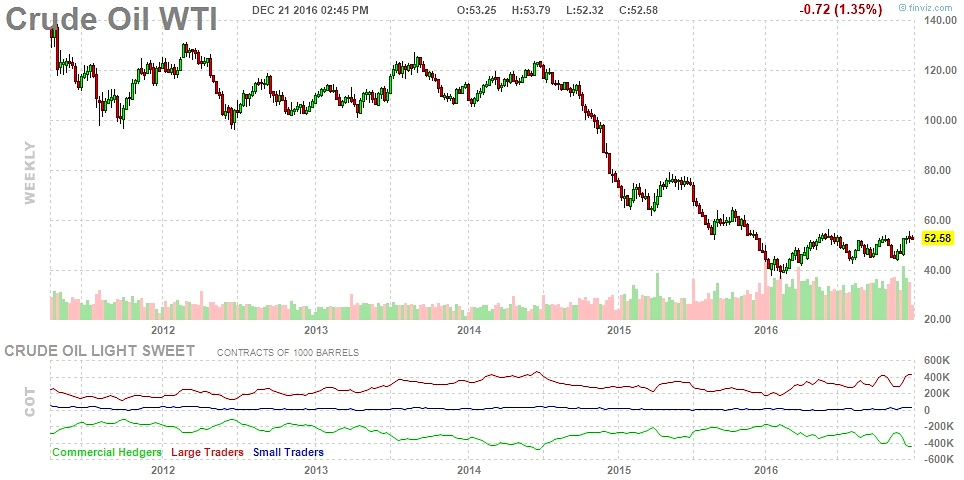 crude-oil-prices-5-year-chart-years-2012-to-2016