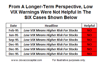 low-vix-volatility-example-performance-table