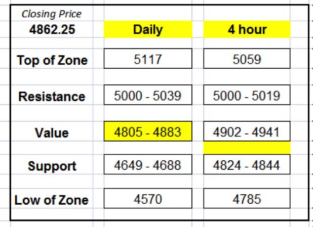 nasdaq-futures-trading-levels-price-targets-january-1
