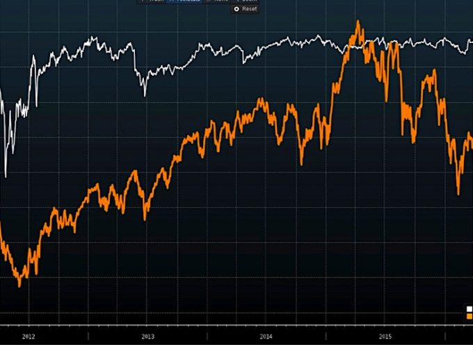 Is France Sending A Warning Shot To Global Financial Markets?